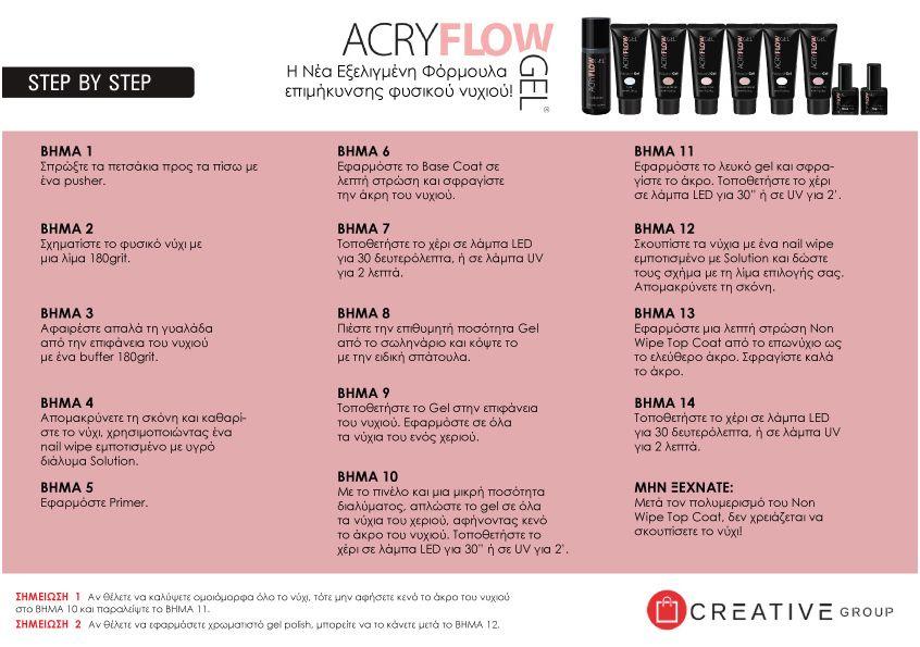 Οδηγίες εφαρμογής Acrygel Acryflow
